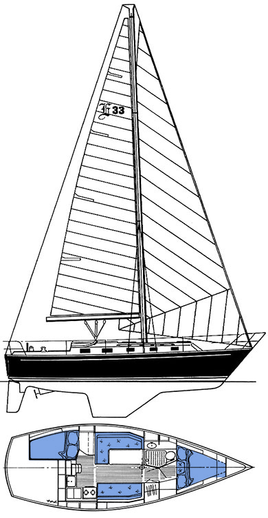 Endeavour 33 Sailboat Profile View
